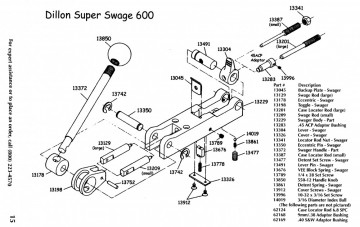 Swage Rod_Small